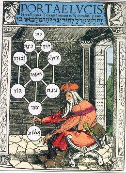 tree_of_life_medieval