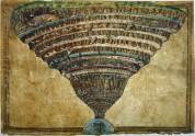 Dantes Inferno Boticelli